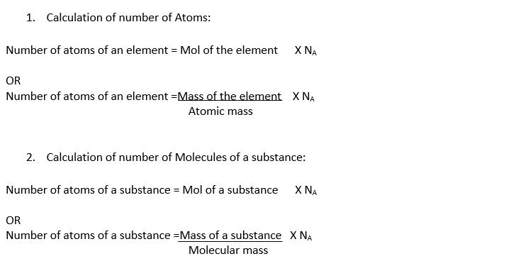 gadros number calculation 1
