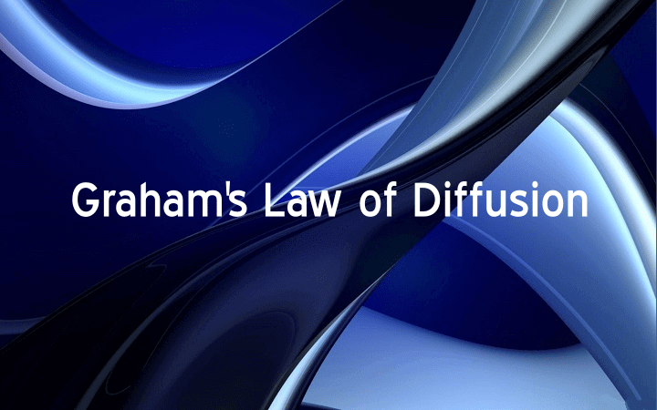 Graham Law of Diffusion
