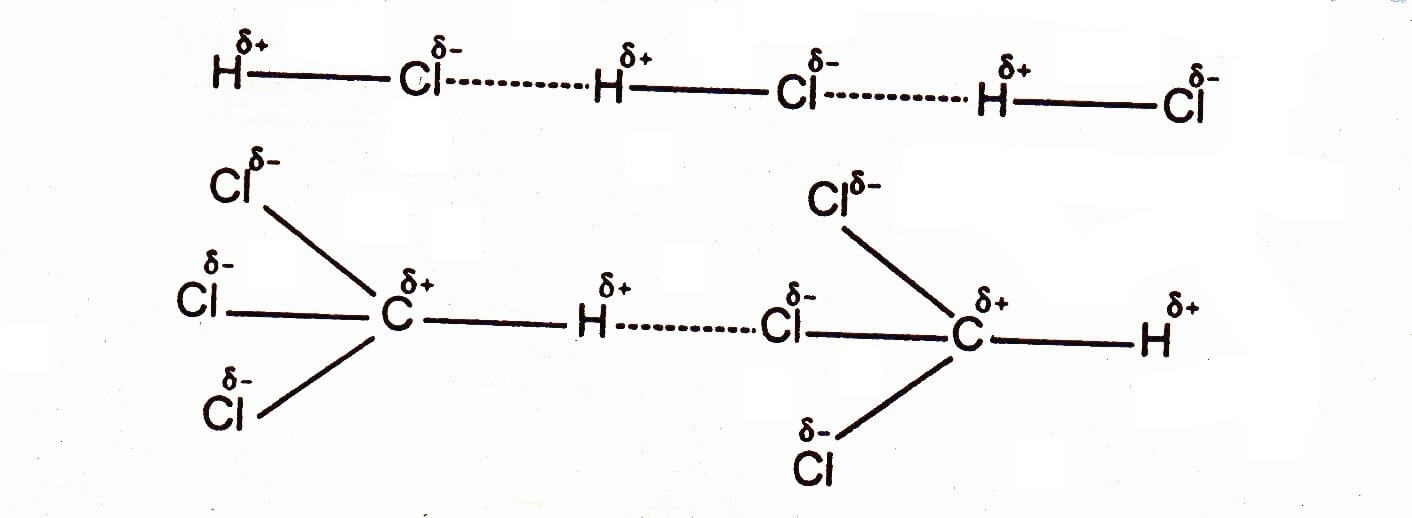 dipole dipole forces examples