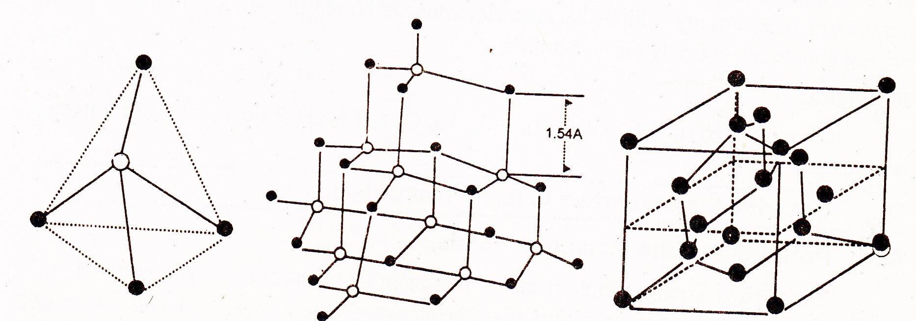 three dimensional structure of diamond