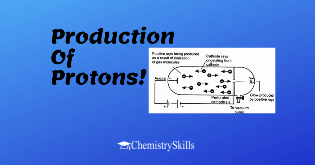 Production of Protons(Canal Rays)