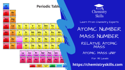 atomic number etc feature image