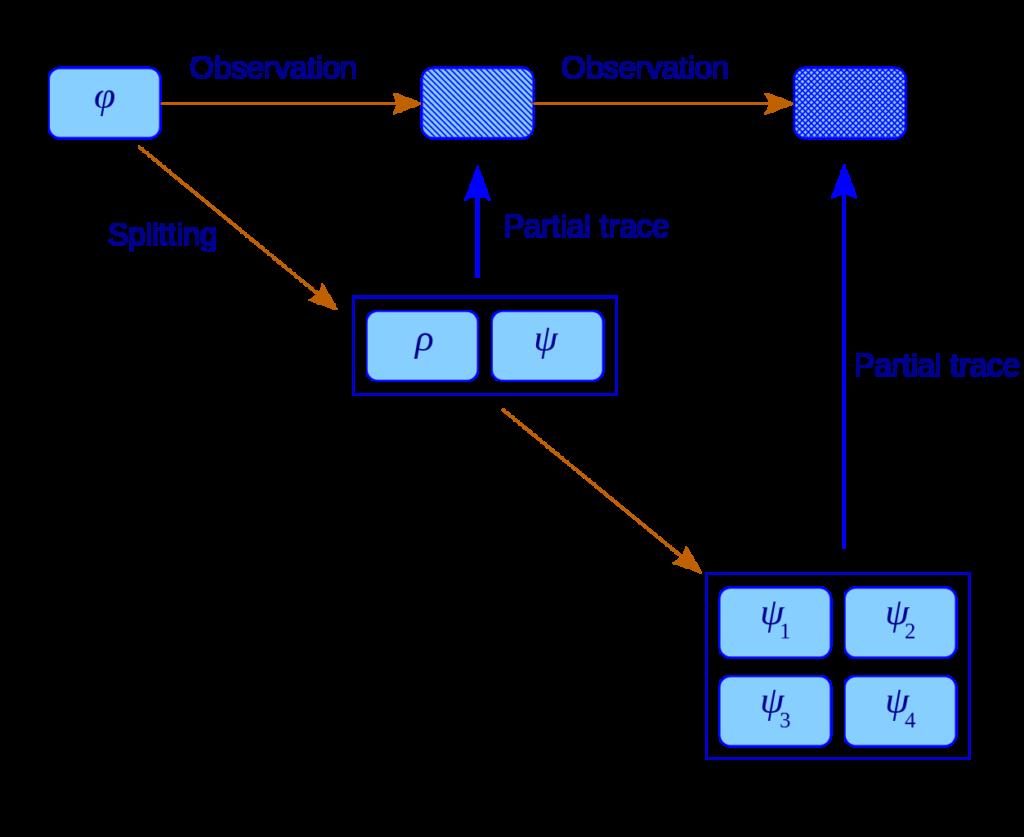 Pauli exclusion principle image